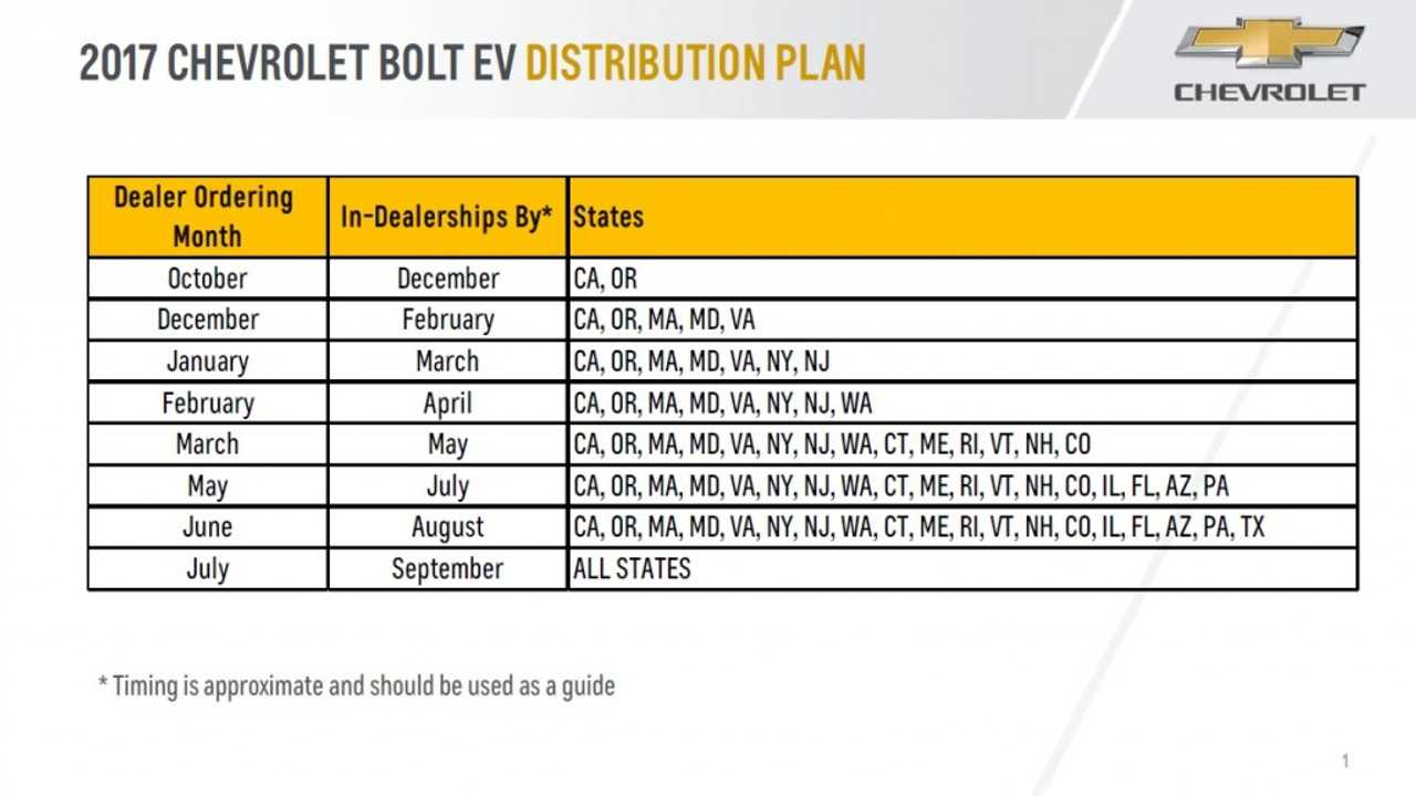 Chevrolet Bolt Rollout Schedule For U.S. - Click To Enlarge