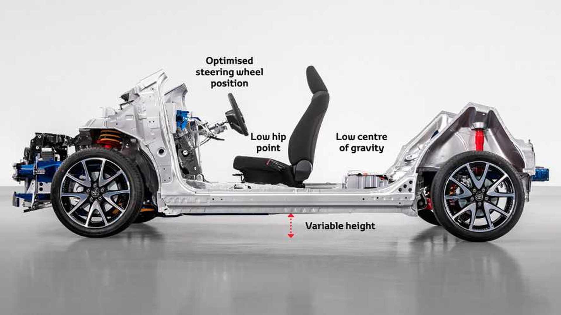 Kelebihan Kekurangan Tnga Toyota Top Model Tahun Ini