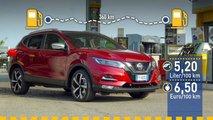 Tatsächlicher Verbrauch: Nissan Qashqai 1.7 dCi mit 150 PS im Test
