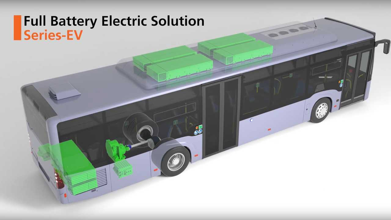 BAE Systems Introduces EV Propulsion System For Transit Buses