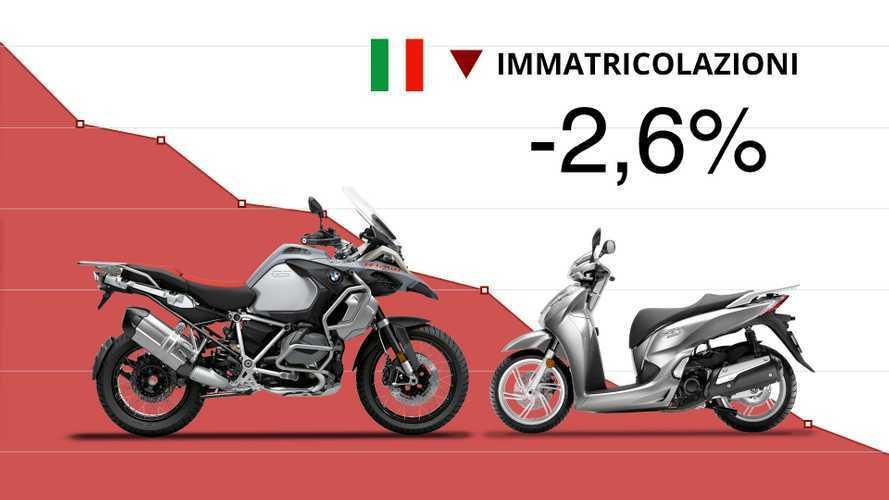Mercato moto e scooter: ad agosto leggero calo