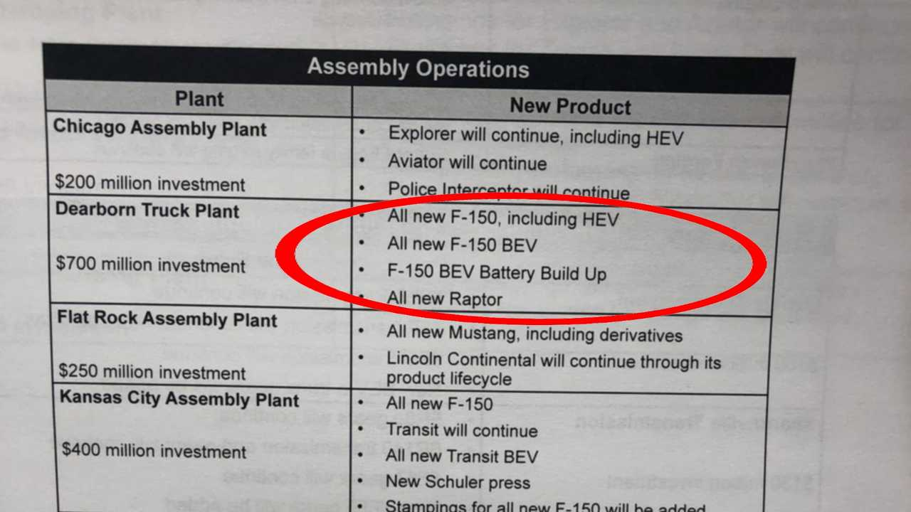 UAW Confirms Ford F-150 BEV And HEV