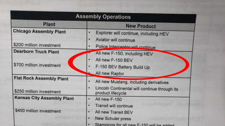 UAW Confirms Ford F-150 Electric Pickup Truck & Hybrid Too