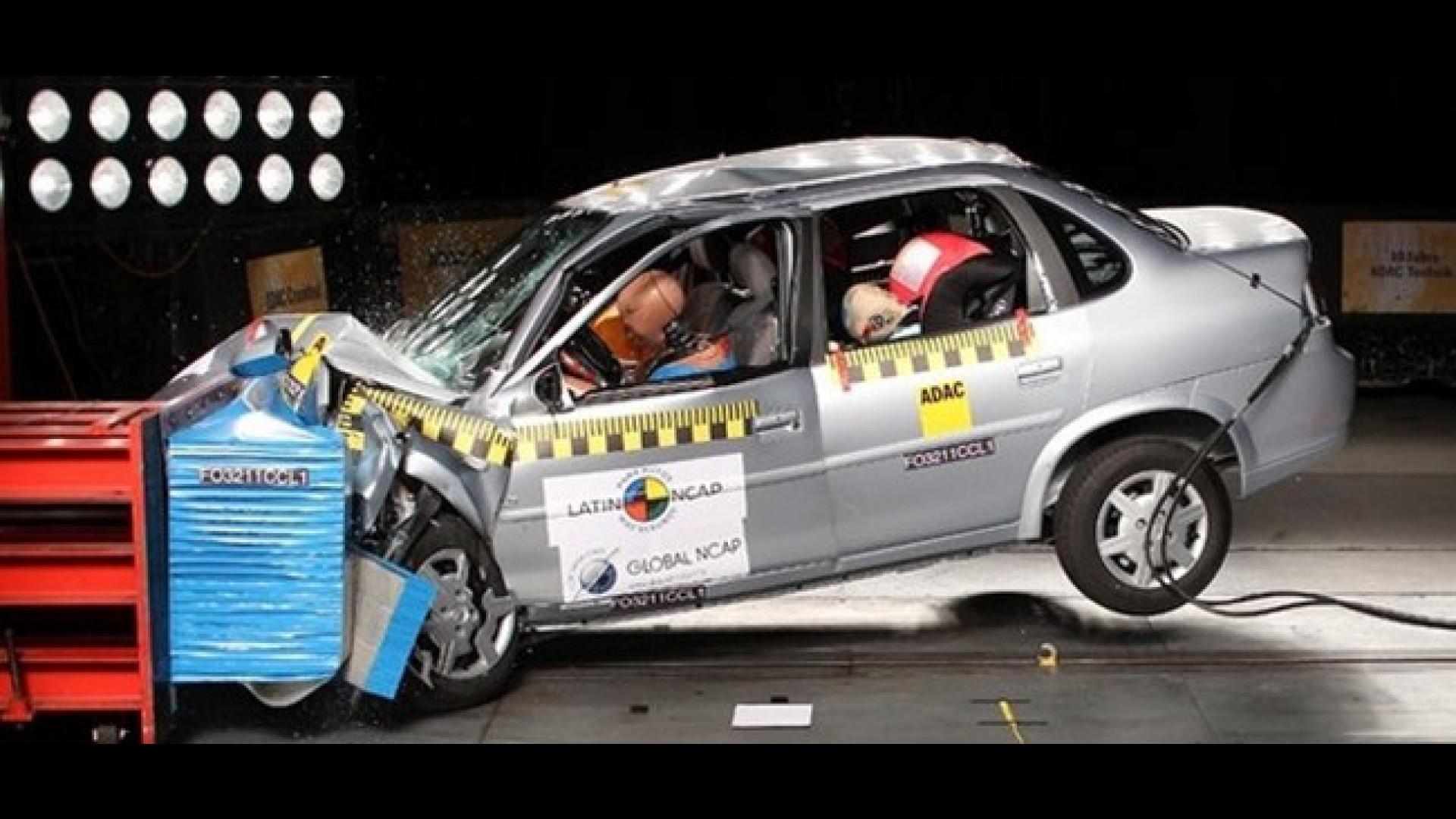 Pouco Seguros Carros Brasileiros Nao Conseguem Boa Avaliacao Em