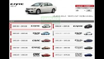 Honda Civic sai de linha no Japão