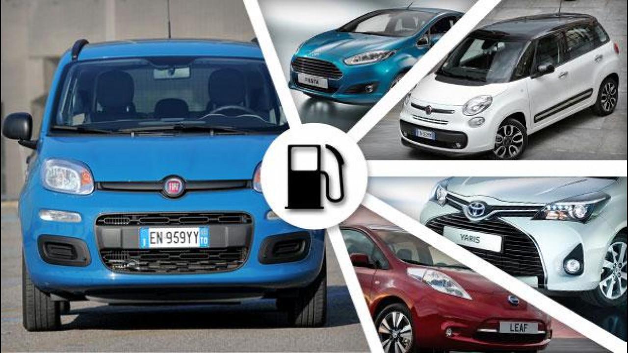 [Copertina] - 2015, la rivincita delle auto diesel e benzina