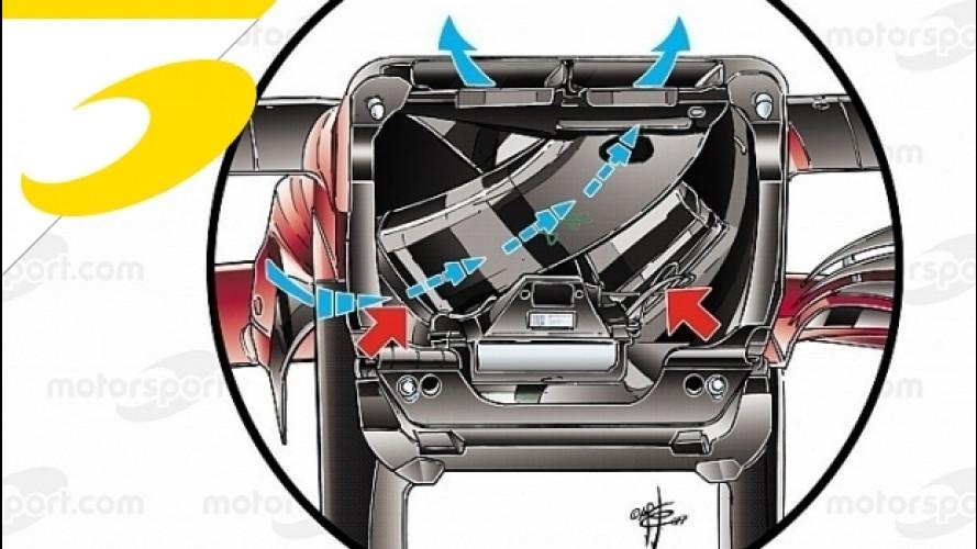 Formula 1: Ferrari: ecco come funziona l'S-duct