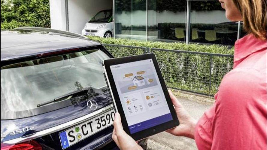 Mercedes, dalle auto alle fonti di energia alternativa