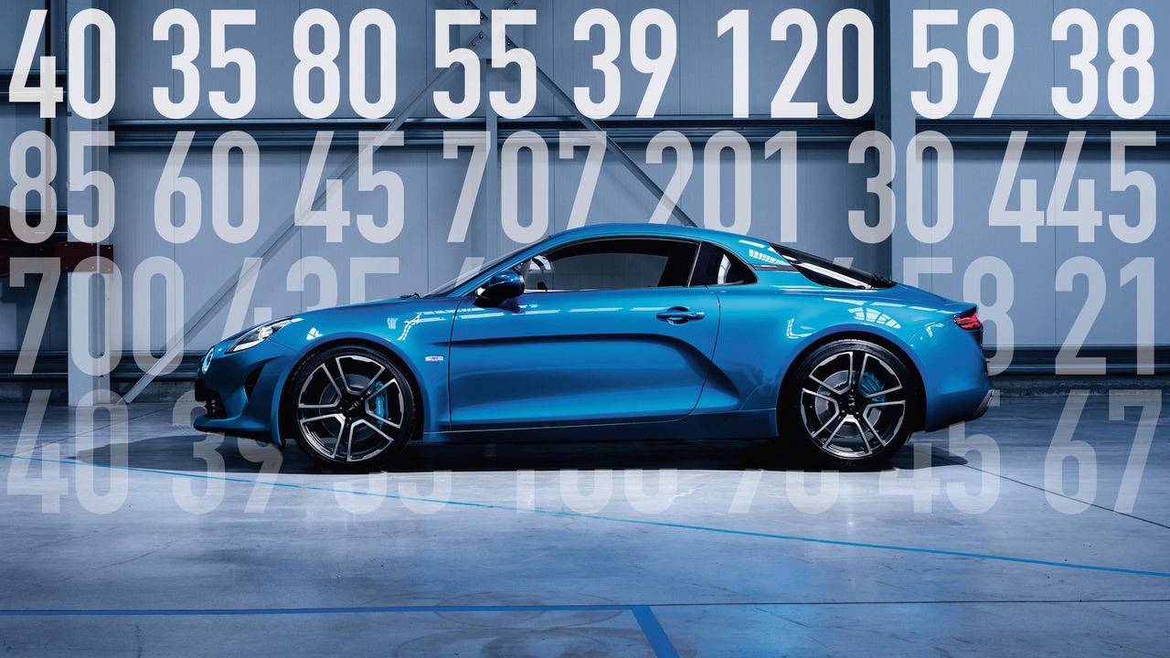 Alpine Motor Math
