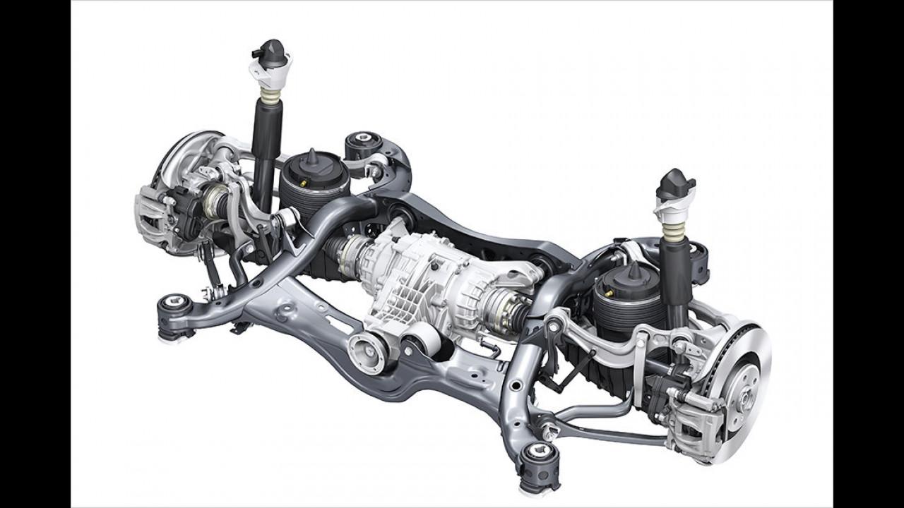 Quattro-Antrieb: 3.0 TDI mit perrmanentem Allradantrieb (und Sportdifferenzial)