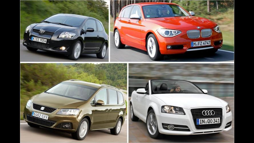 GTÜ-Mängelreport für Gebrauchtwagen vorgestellt