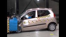 Crash Test per Hyundai i10