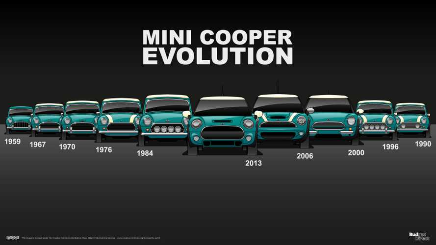 See the Mini evolve over 10 generations to become a big deal