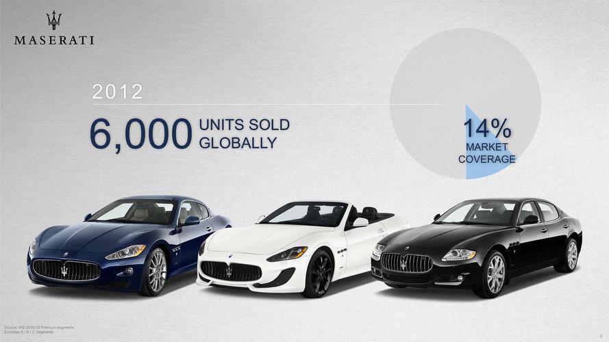 Maserati: il piano industriale 2018-2022 di Sergio Marchionne
