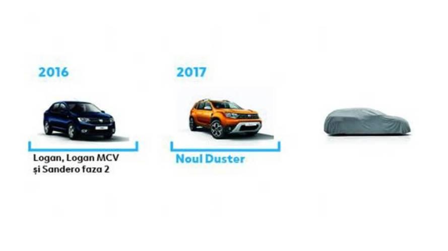 Renault-Dacia: novo SUV para emergentes já aparece em calendário