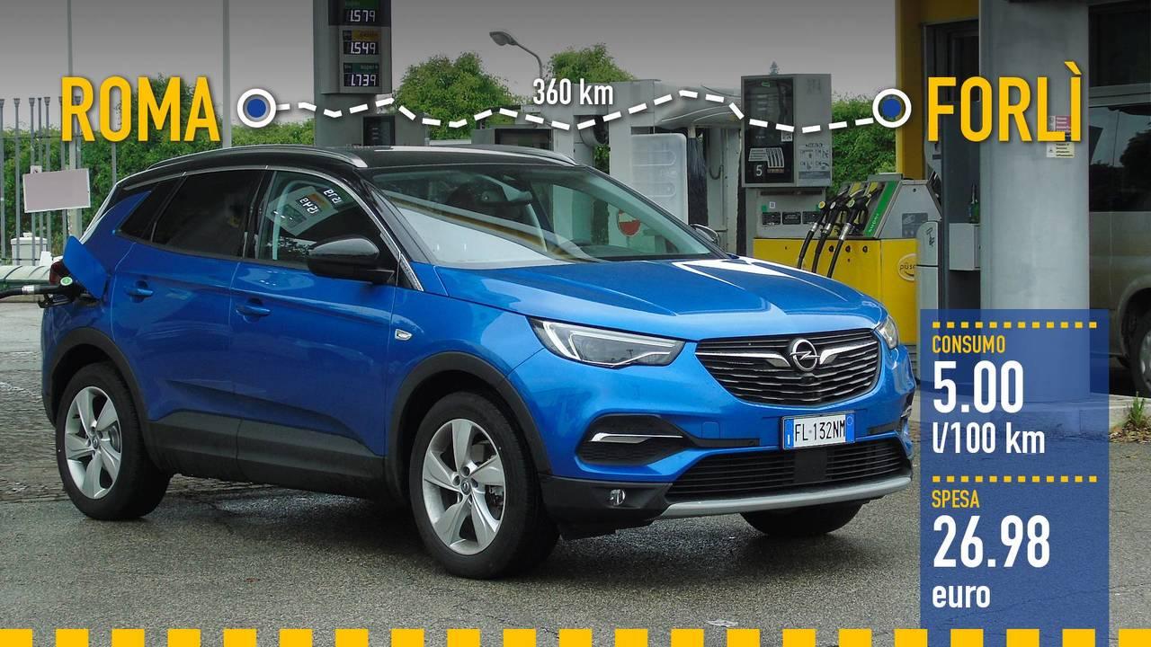 Opel Grandland X, la prova consumi