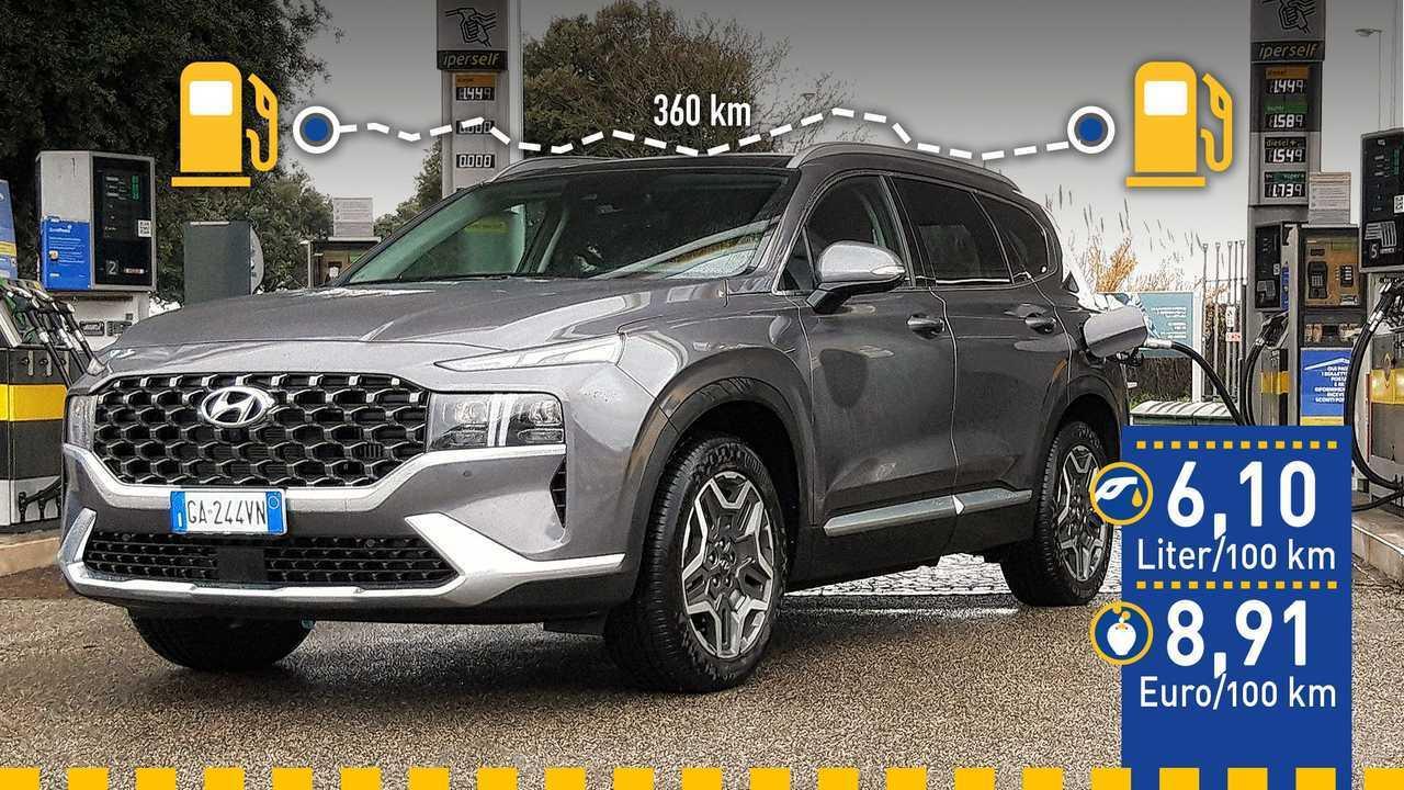 Hyundai Santa Fe Hybrid im Verbrauchstest