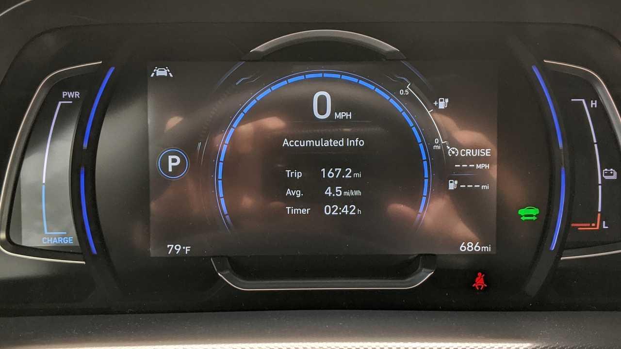 Hyundai Ioniq Range test