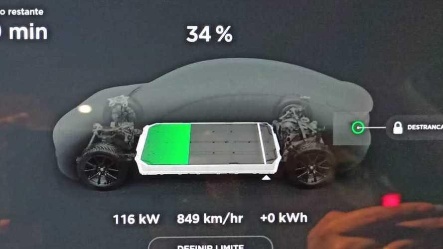 Superchargeur Tesla en Europe