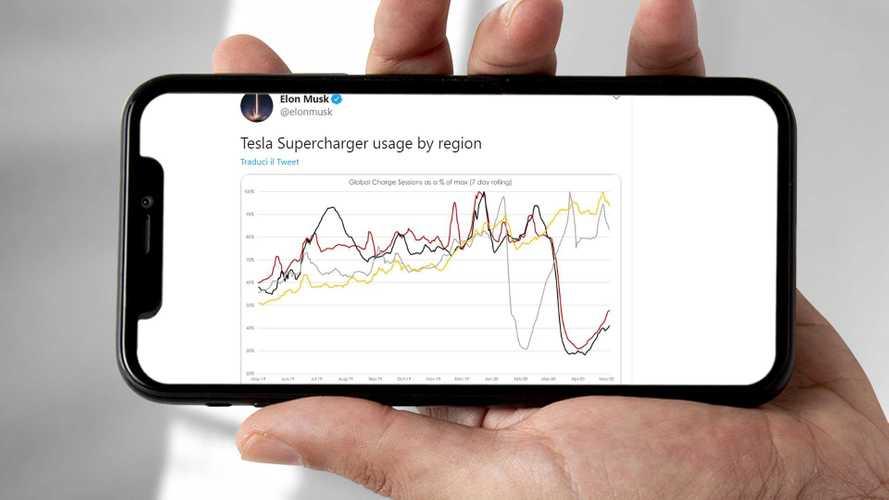 Tesla consumi Supercharger