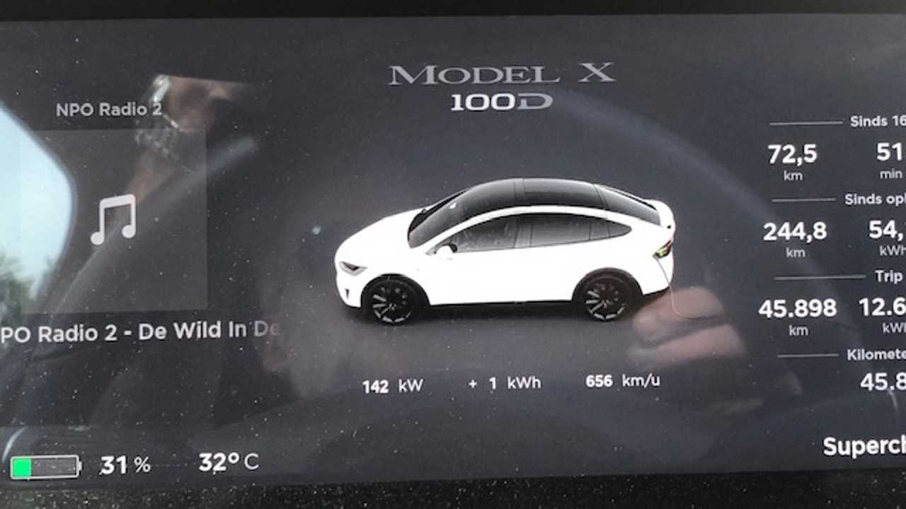 Tesla Supercharging Speed Limit In Europe Is Apparently Gone