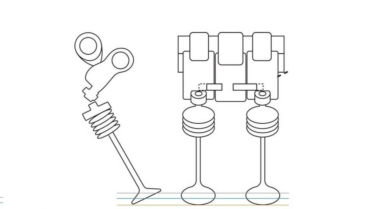 Come funziona il VTEC: parte 1