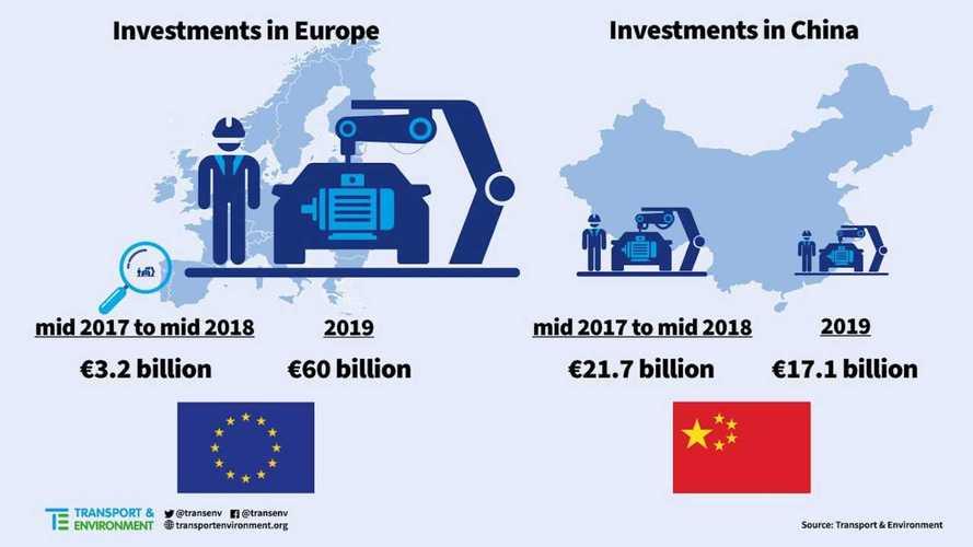 Auto elettriche, la rimonta dell'Europa sulla Cina è cominciata