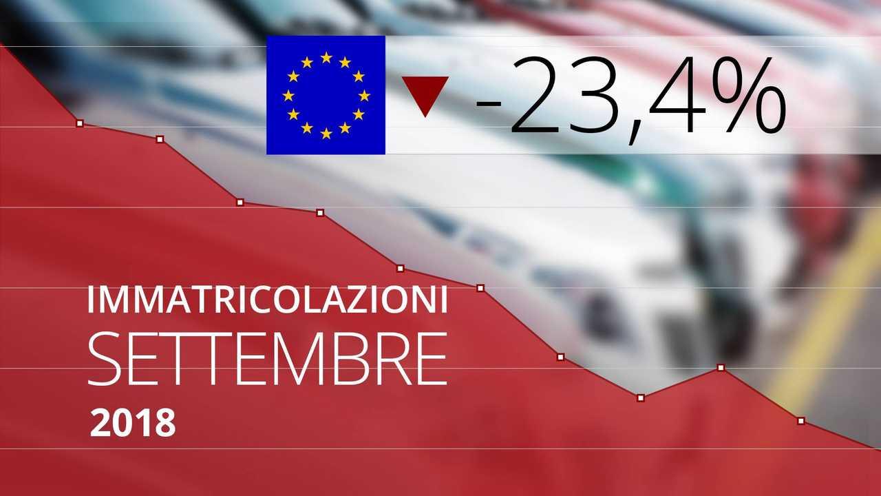 Immatricolazion auto Europa settembre 2018