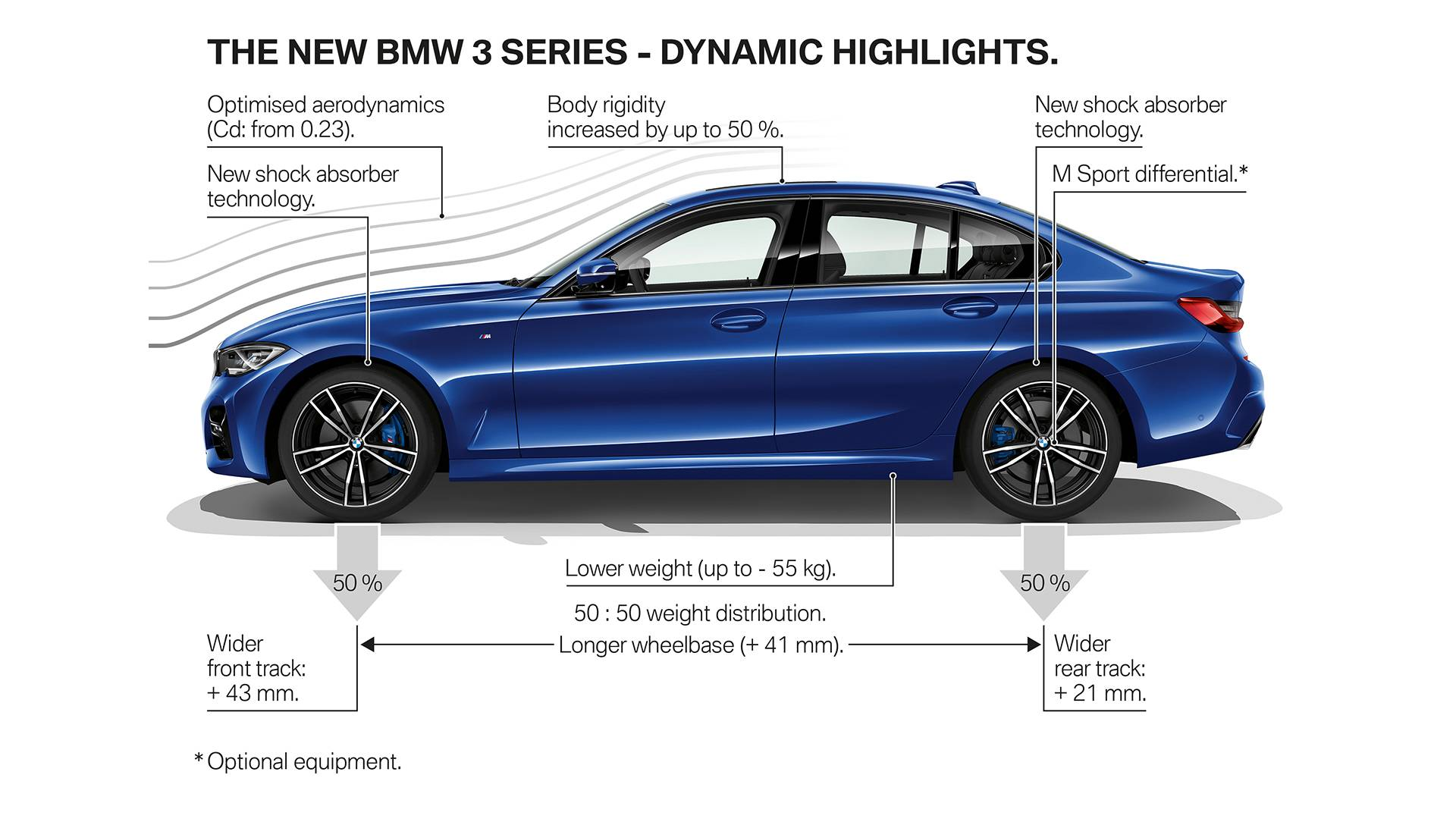 The All-New 2019 BMW 3 Series  | Almost Looking For The Spindle-Grille