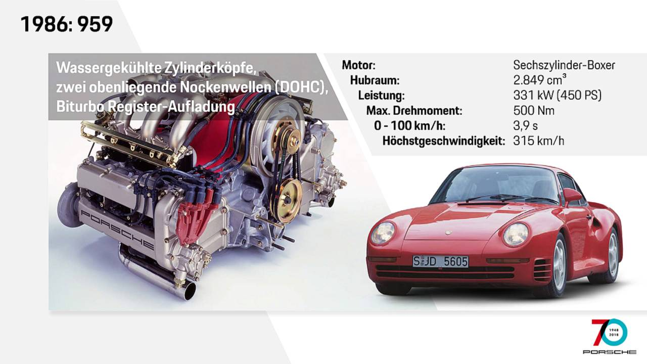Motor 959