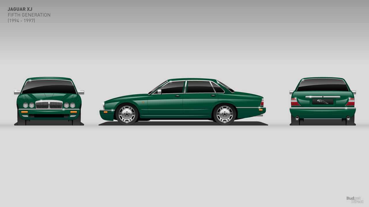 Jaguar XJ (1994 - 1997)