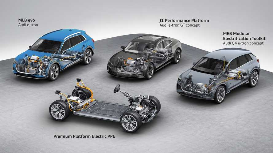 Così Audi utilizza 4 piattaforme per 30 auto elettriche