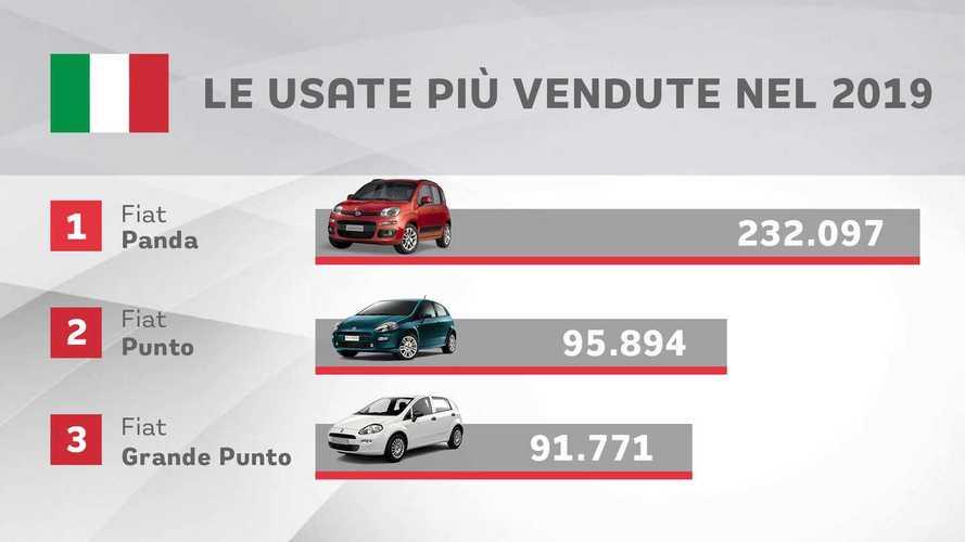Auto usate, i modelli più venduti del 2019 in Italia