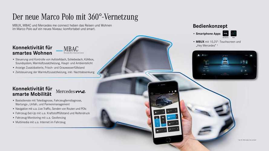 Mercedes Marco Polo: Heizung und Licht im Camper per App steuern