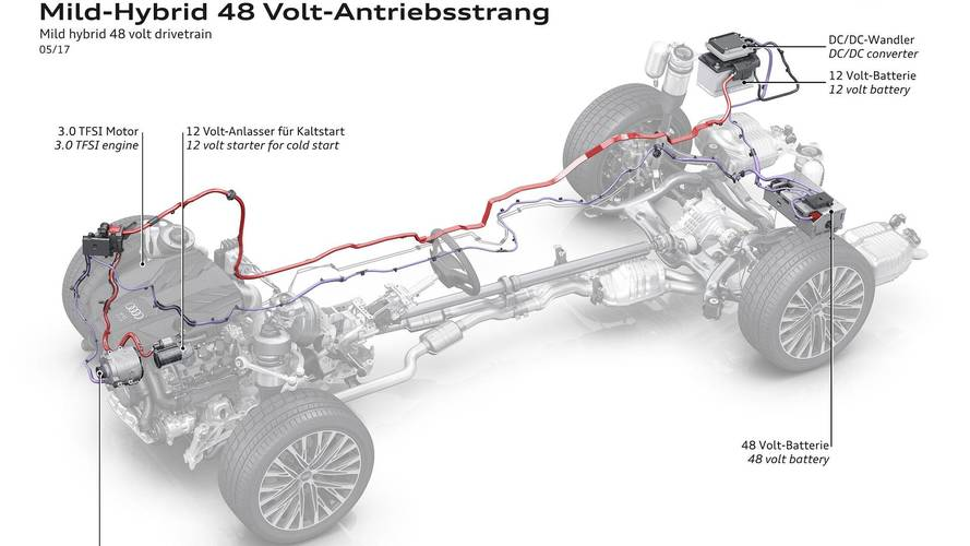 Audi A8 2018 red eléctrica de 48 V