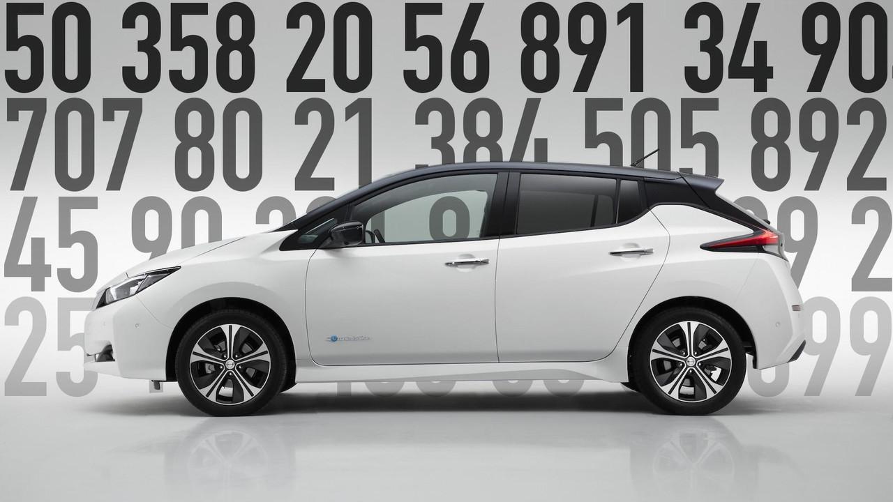 Nissan Leaf Motor Math
