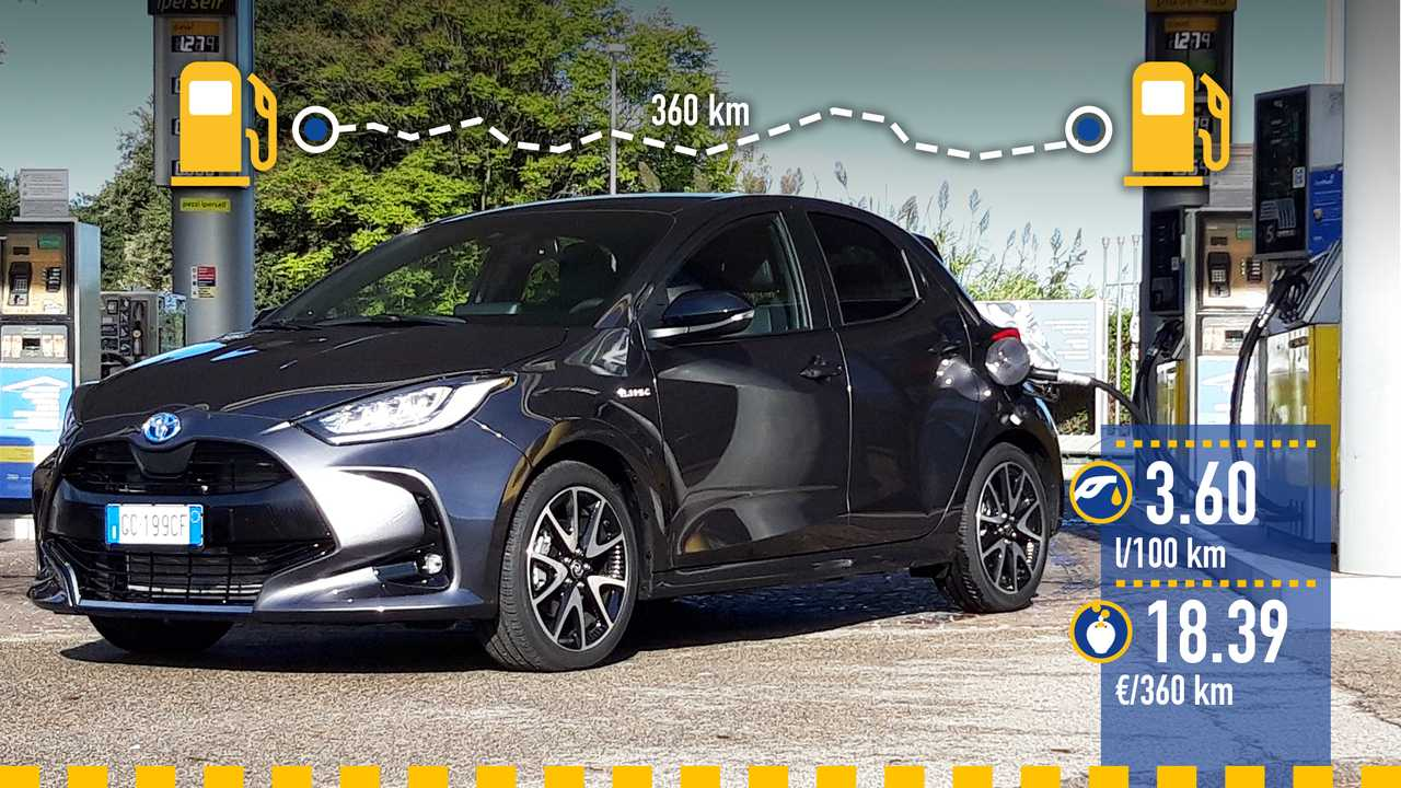Toyota Yaris Hybrid (2020), la prova consumi