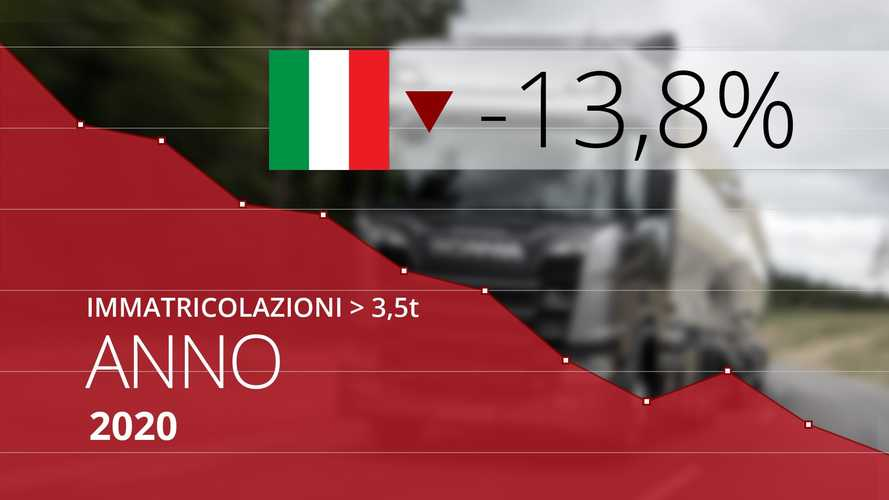 Mercato Camion anno 2020