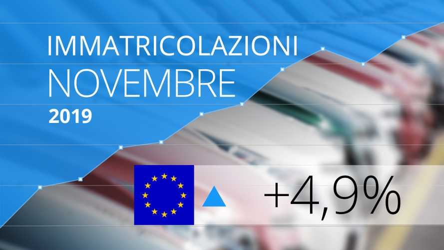 Mercato auto Europa, novembre fa intravedere il pareggio