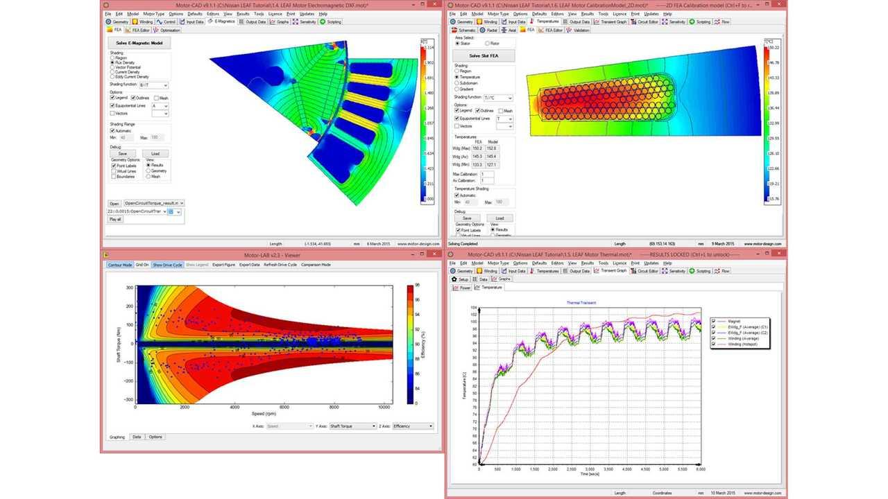 Electromagnetic & Thermal Performance Of Nissan LEAF Motor Modeled