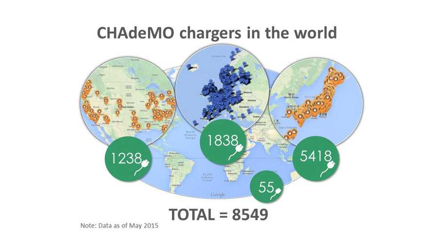 CHAdeMO Chargers Stats From Activity Report