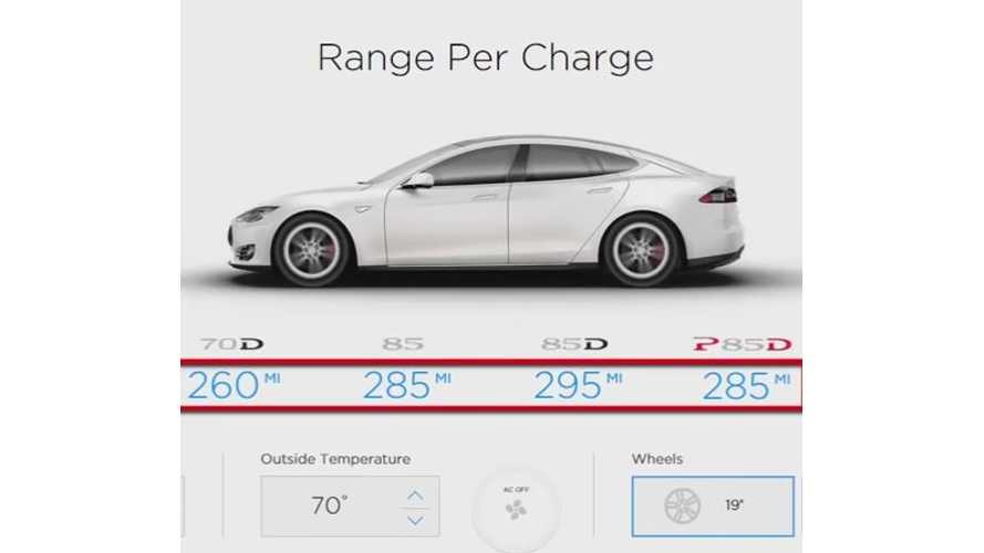 Tesla Model S Range Per Charge Simulator - Video