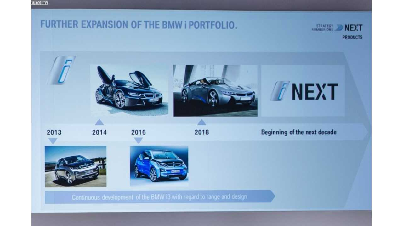 BMW i3 Coming In Protonic Blue This Fall