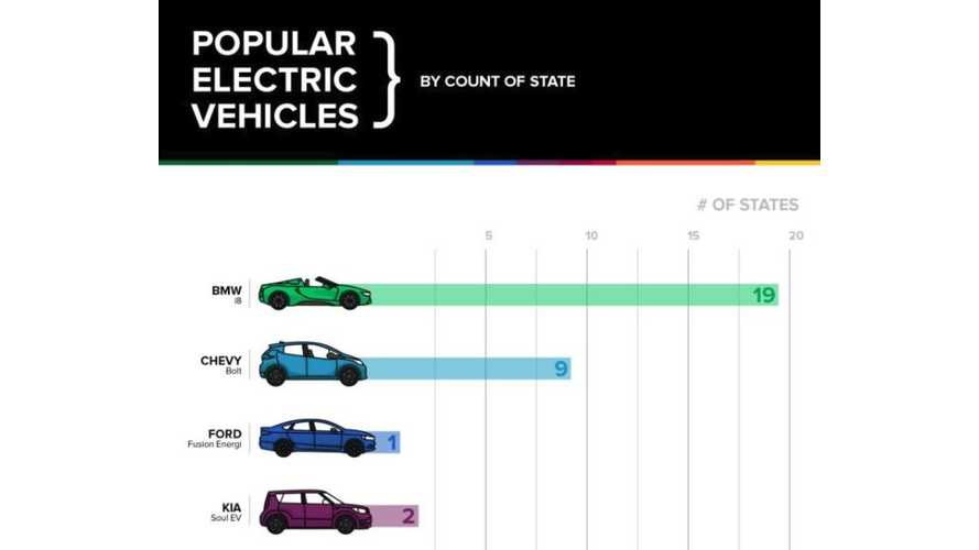Most Popular Plug-In Electric Cars By State Based On Search Data