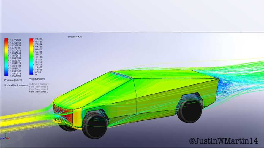 Tesla Cybertruck Aerodynamics Explored In Detail