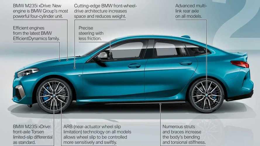 2020 BMW 2 Serisi Gran Coupe resmi fotoğraflar