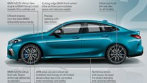 2020 BMW 2 Series Gran Coupe official photos