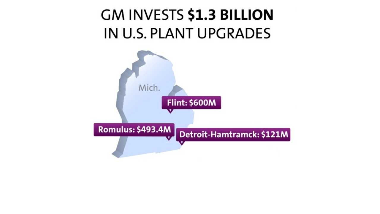 GM Invests $121 Million Into Chevrolet Volt's Hamtramck Assembly Plant To Bring Down Costs