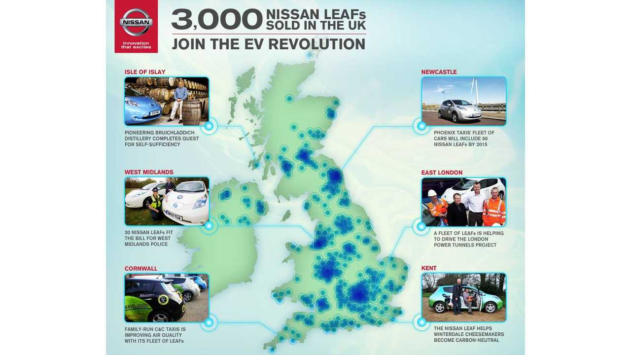 Nissan Celebrates 3,000 LEAFs Sold in UK