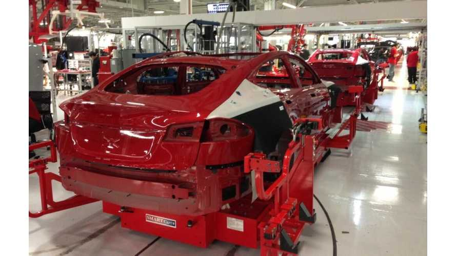 Tesla Model S:  Now In Red